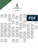 Pensum Udo PDF