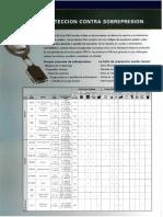 Catalogo General FIKE