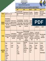 POSTER 2 (cigarriloos medicinales).pdf
