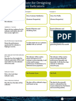 KPI Indicators Example