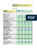 FSAP Wal-Mart Data and Template