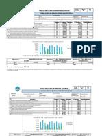c2-F-05 Tabulación de Evaluaciones Diagnósticas 2019 2020