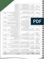 Teacher Training Essentials (CUP 2010)