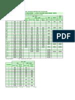 HST Price List 180419 1