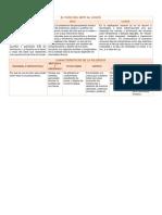 EL PASO DEL MITO AL LOGOS sesion 1.docx