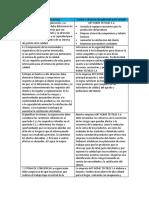 Ejercicio practico Requisitos de la norma ISO 9001.docx