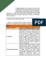 Informe Auditoria Actividad 1 Angelica Rincon
