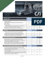 SAP2k Features 08