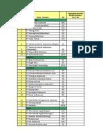 Factory List 2019.xls