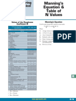 Manning's Equation & Table of N Values