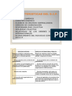 Resumennn de Derecho Internacional Publico
