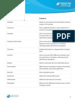 IBDP Math Command Terms