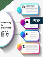 Infografia Outsourcing