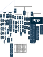 Mapa conceptual EDT (5) (1).pdf