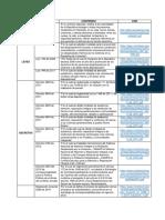 Matriz de Clasificación y Diagrama (1)