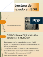 Curso Telecom III - 2019 SDH