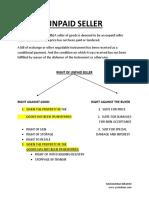 UNPAID-SELLER.pdf