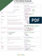CheatSheet Python 1 Keywords1