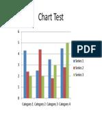Chart Test