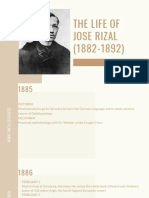 The Life of Jose Rizal (1882-1892)