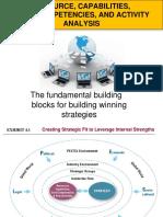 The Fundamental Building Blocks for Building Winning Strategies