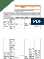 Ficha de Procesos de DRTC