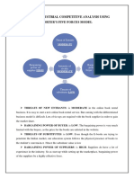 Industrial Competitive Analysis Using Porter