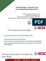 Presentación Concepto de Aprendizaje y Relación Evaluación