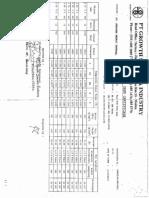 MCF SSP (SIKU GS)