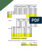 Solución Ejercicio CA Por Regresion y Tasa Aritmética Ejercicio 1 Repartido 2 (1)