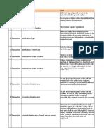 UAT Observation Sheet