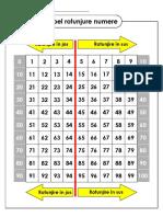 rotunjirea_numerelor_tabel.pdf