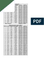 Cuadro de Datos Tecnicos Psad56 y Wgs84