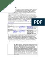 Plan de Estudios de Gabriel Martell