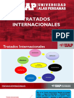 Tratados Internacionales y Constitucion