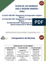 Normas de Seguridad Minera