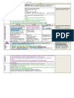AKI, CKD Summary