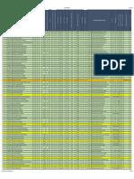 Lista colorida_RR33 final_17-18.pdf