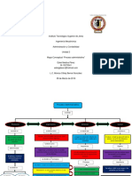 315638822 Mapa Conceptual de El Proceso Administrativo