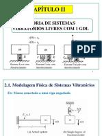 Cap 2 - Sist Livre 1 GDL