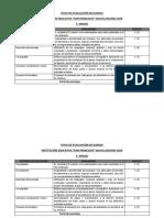 Criterios de Evaluación de Danzas Institución Educativa
