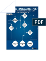 Delegation Process Flow