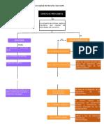 Mapa practica 3.docx