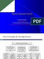 Corporate Finance Damodaran