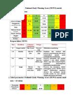 Tabel Parameter National Early WarningScore