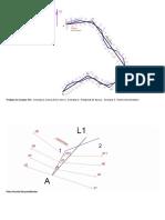 Croquis - curvas de nivel