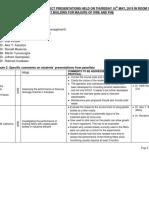 Minutes - FYP Presentation_WRE-PHE_Sem II 2018-19