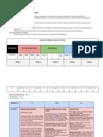 module 2 unit planner