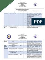 Accomplishment Report- August 2018