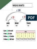 nota mt (Masa dan waktu)